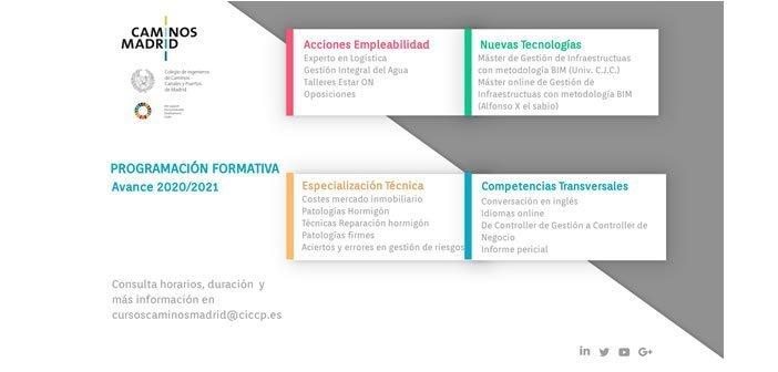 Programación Formativa Avance 2020/2021